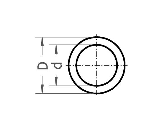 Dichtung - Gröditzer Fittings GmbH A.L.